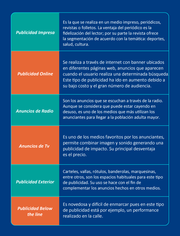Articulo-3--marketing-y-publicidad-callzi-tabla-2