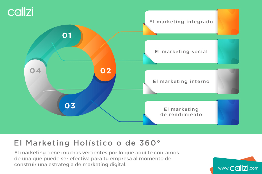 marketing-holístico-callzi